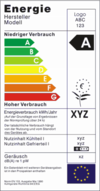 EU-Effizienzlabel